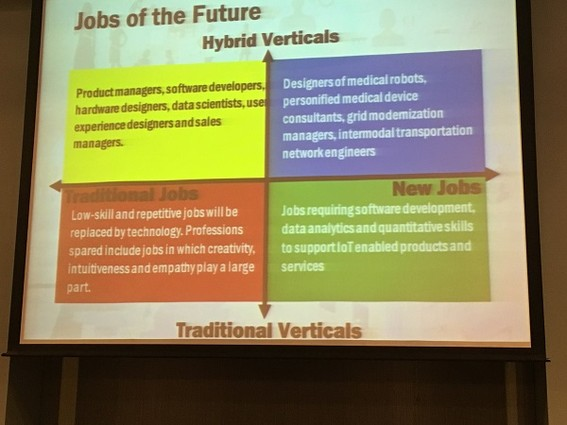 Photo: A slide capturing predictions about the future of jobs as AI and robots progress. Photo Credit: Esther Surden