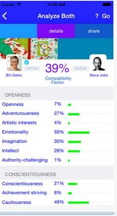Photo: This UsMeU screenshot compares Bill Gates with Steve Jobs. Photo Credit: Courtesy UsMeU