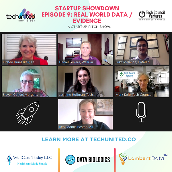 Startup Showdown